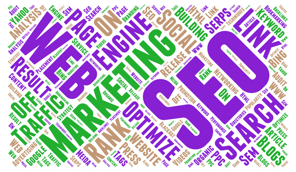 Digital Marketing Terms Series – SEO (Search Engine Optimization) Terms