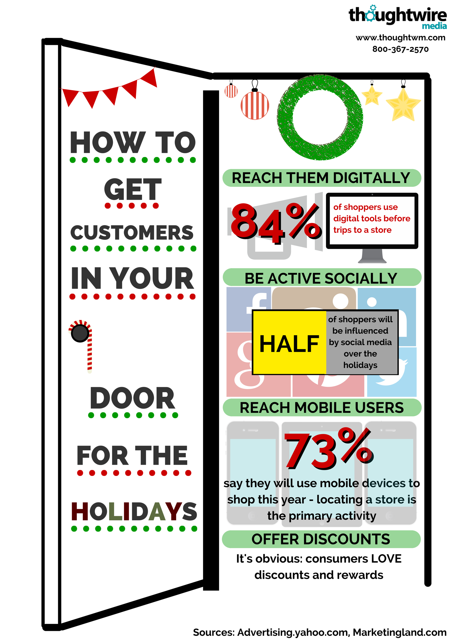 TW Media - Infographic - Holidays