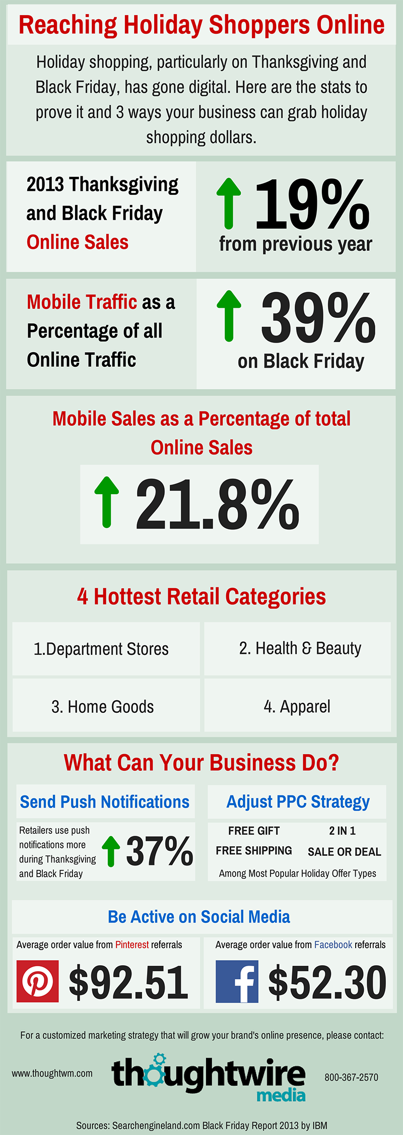 Infographic - Reaching Holiday Shoppers Online