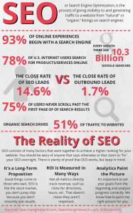 Website Graphic - SEO