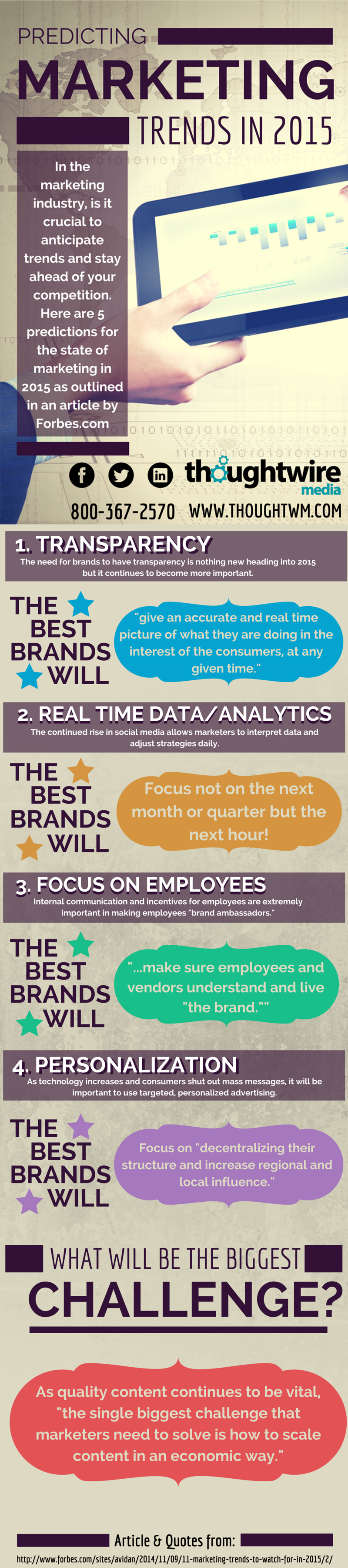 TW Media - Infographic - 2015 Marketing Predictions